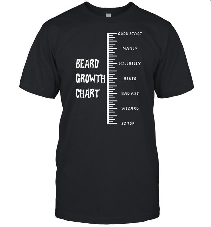 Beards growth chart 2021 shirt Classic Men's T-shirt