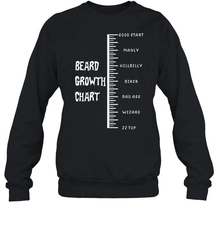 Beards growth chart 2021 shirt Unisex Sweatshirt