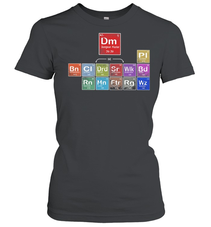 Periodic Table of DnD  Classic Women's T-shirt