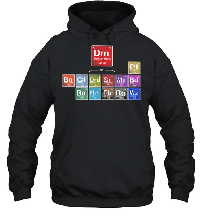 Periodic Table of DnD  Unisex Hoodie