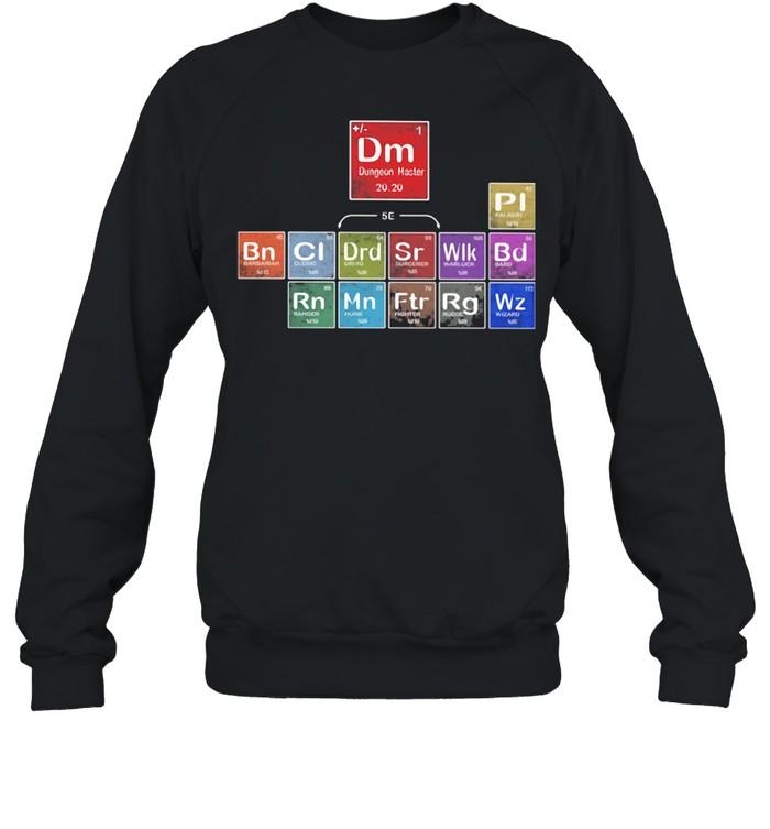 Periodic Table of DnD  Unisex Sweatshirt