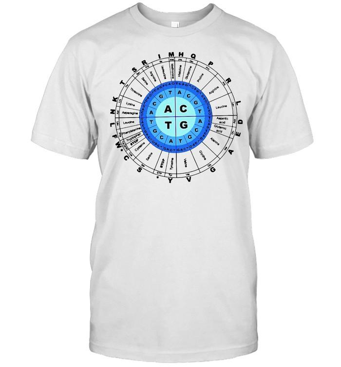 Pixabay Dna Amino Acids Biology T-shirt Classic Men's T-shirt